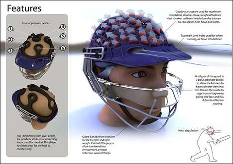 Honeycombed Cricket Helmets
