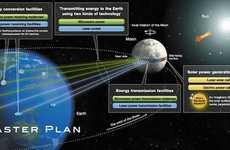 Solarific Moon Belts