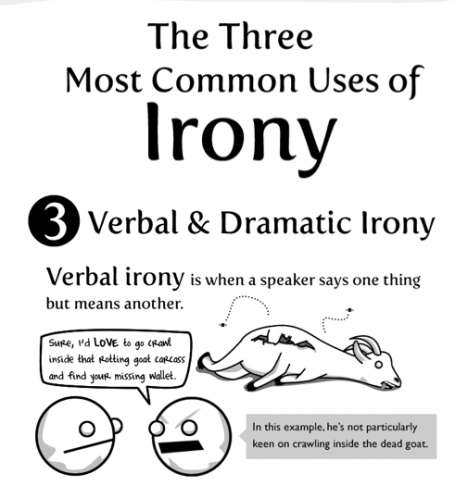 The 3 Most Common Uses of Irony comic