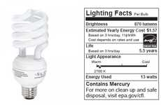 Illuminating Lighting Labels - The Federal Trade Commission Introduces System to Compare Bulbs