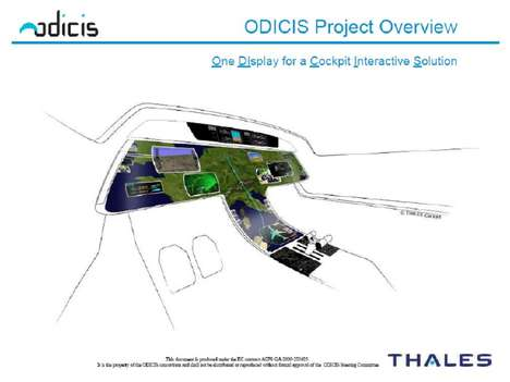 ODICIS One Display for a Cockpit Interactive Solution