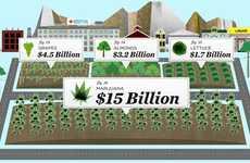 Social Spliff Shorts - Proposition 19 Hopes to Legalize Marijuana in California