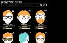 'Know Your Nerds' Tee by Riccardo Bucchioni Charts Out All the Geeks