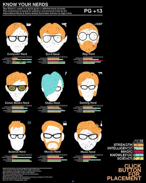 Dorky Illustration Tees - 'Know Your Nerds' Tee by Riccardo Bucchioni Charts Out All the Geeks