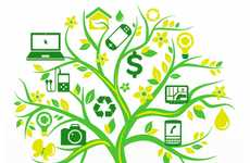 Eco Online Trading - The eBay Green Instant Sale System Gives You Cash for Your Old Electronics