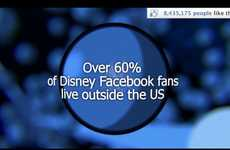 Facebook Page Celebrations - Disney Facebook Likes Hit a Whopping 100 Million Clicks