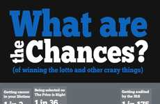 Pixelated Probabilities - 'What are the Chances?' Infographic Illustrates Odds of Unlikely Events
