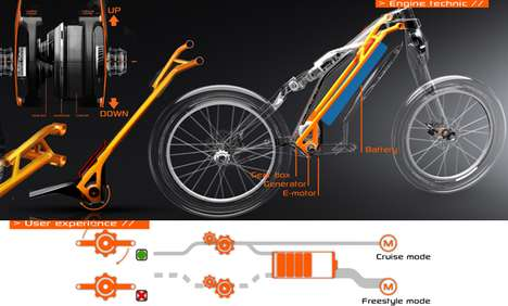 Hydromagnificence on Two Wheels
