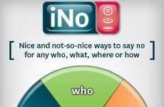 Smart-Mouth Apps - Put Your Foot Down & Say No With the iNo iPhone App