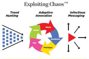 Exploiting Chaos eBook Offers Strategy for Thriving in Times of Change