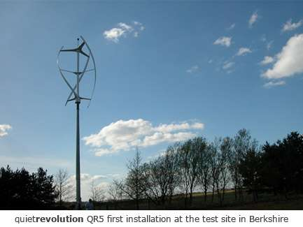 Wind Power For The People