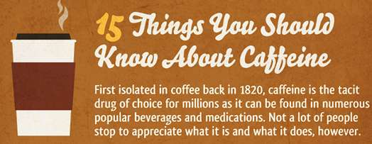 15 Things You Should Know About Caffeine infographic