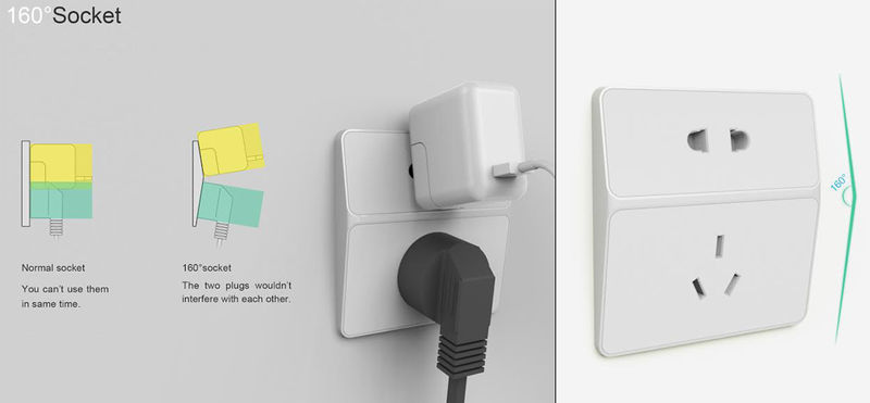 Ergonomic Socket Designs