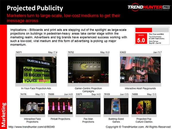 2011 Marketing Trend Report