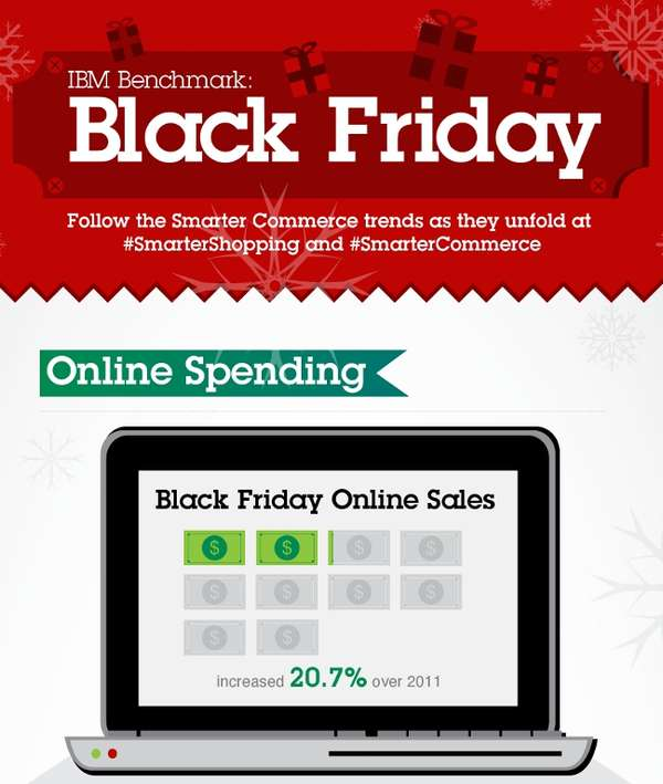 Shocking Holiday Spending Charts