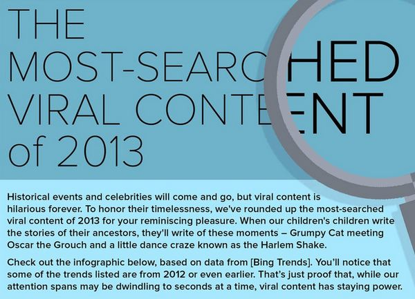 Year-End Viral Content Infographics