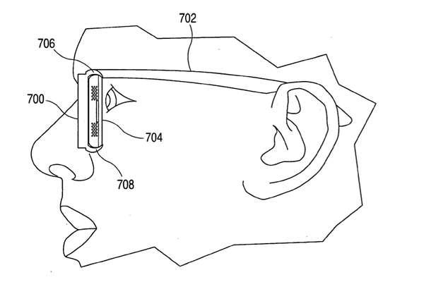 3d iPod Glasses