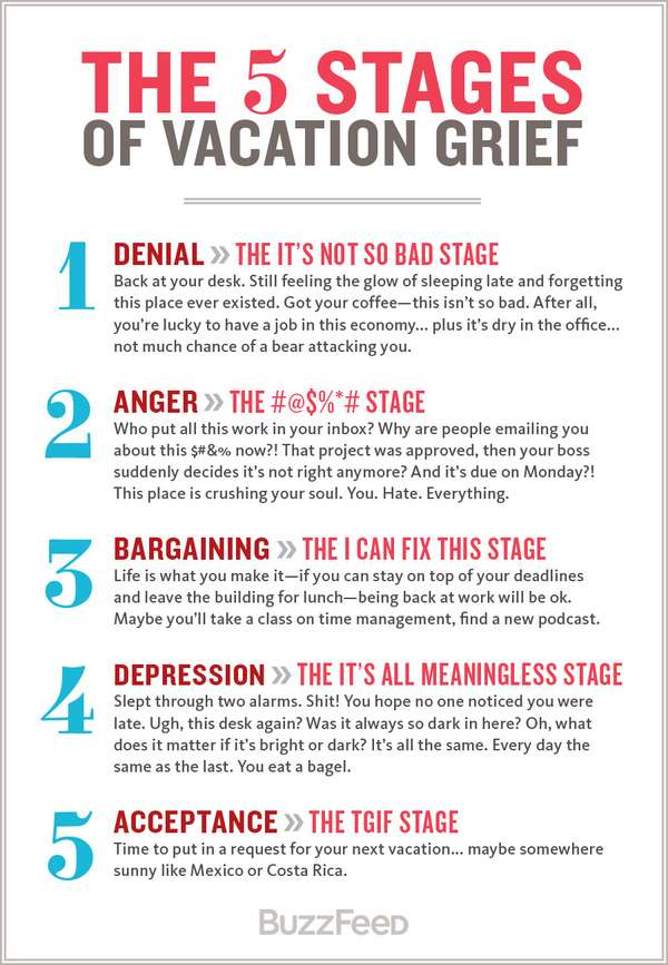 5 Stages of Vacation Grief