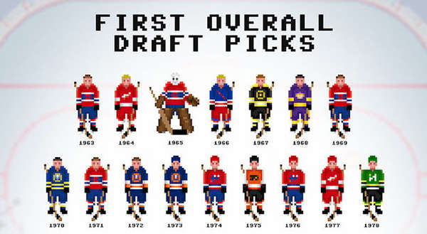 8-bit Hockey Draft Picks