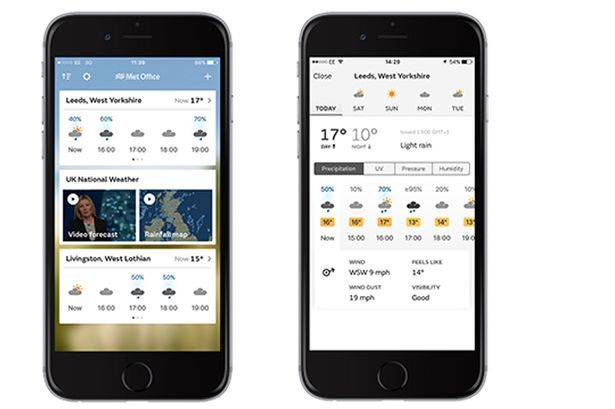 Proactive Weather Apps