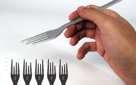 Calorie Count Cutlery
