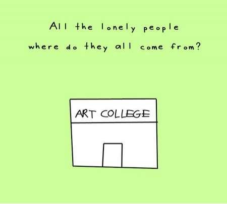 Theraputic Doodle Blogs