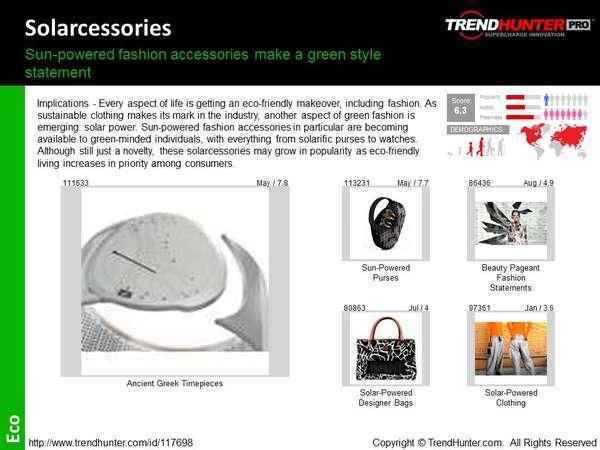 Accessories Trend Report