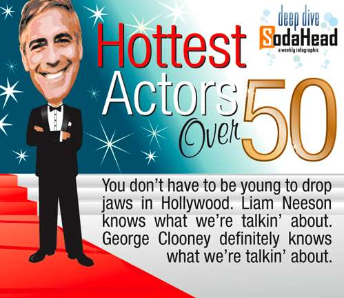 actors over 50 infograph