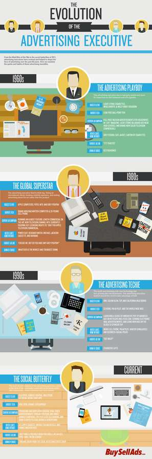 Advertising Executive infographic