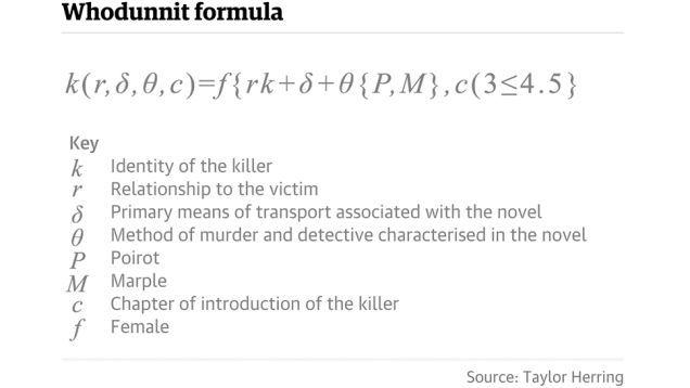 Mystery-Solving Algorithms