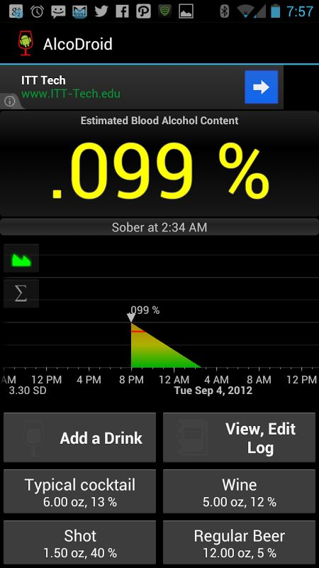 Intoxication-Monitoring Apps