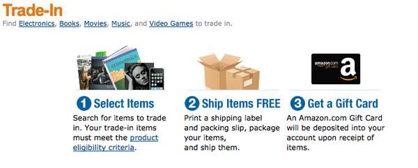 amazon electronic trade in program