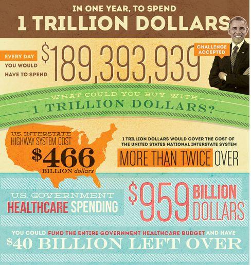 American Student Debt Infographics