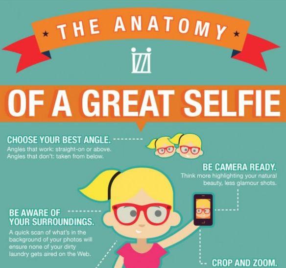 Selfie Statistic Graphics