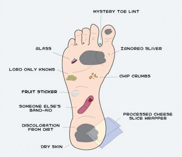 Filthy Feet Artistry