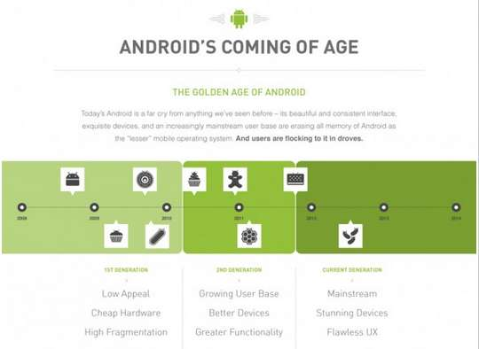 Emerging Smartphone Infographics