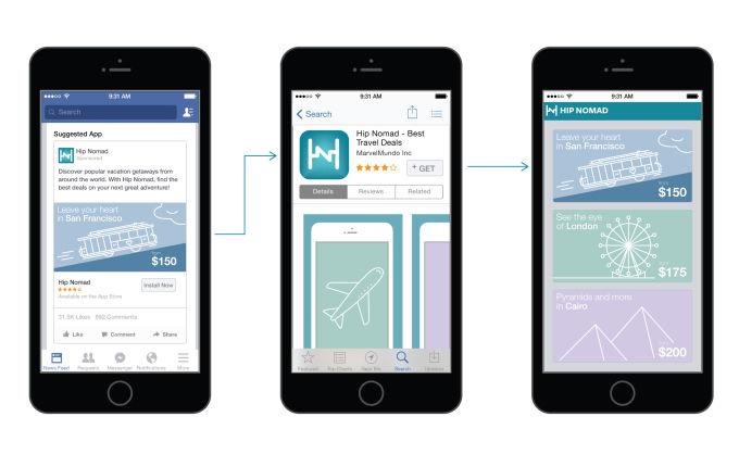 Social App Install Ads