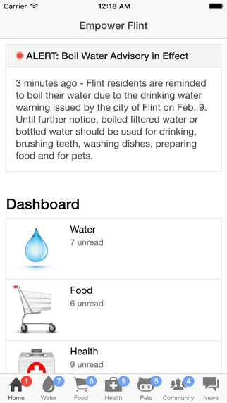Water Crisis Response Apps