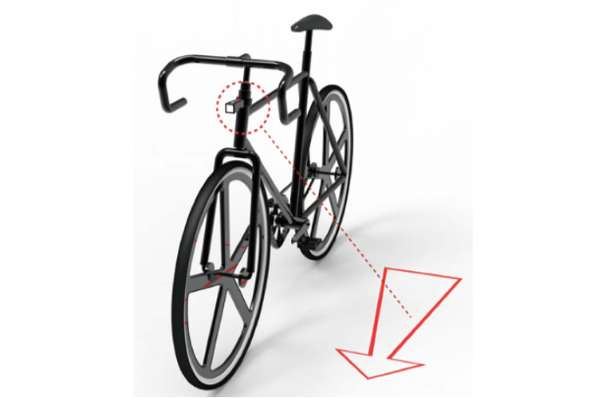 Cyclist Vector Projectors