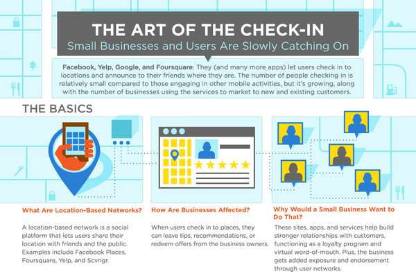 art of the check-in infographic