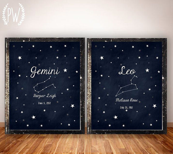 Charming Astrology Artwork