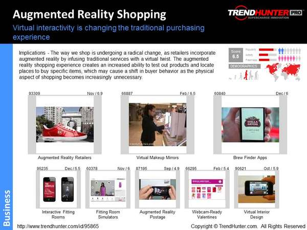 Augmented Reality Trend Report