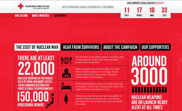 Australian red cross target nuclear weapons