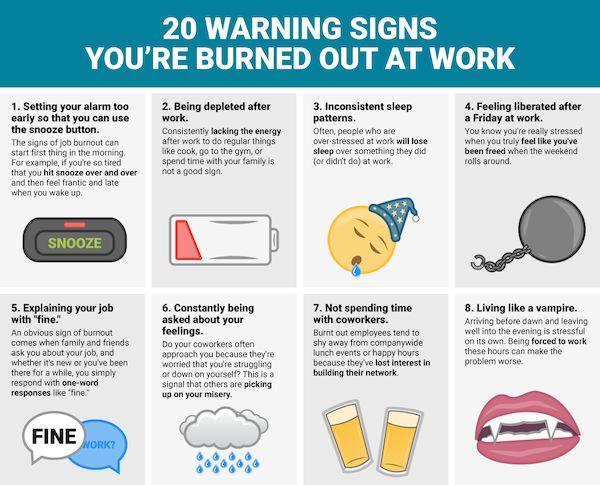 Work Burnout Guides