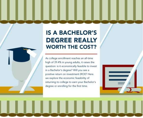 Bachelors Degree Worth the Cost Infographic