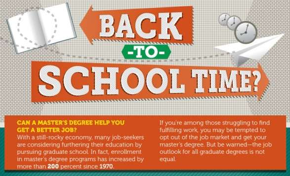 'Back to School Time?' Infographic
