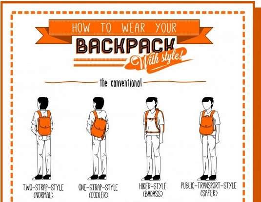 Comedic Backpack Style Infographics