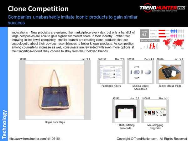 Bags Trend Report