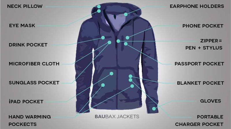 Multitool Travel Jackets