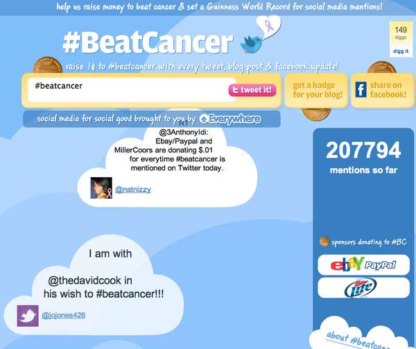 Collaborative Twitter Fundraising